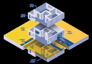 Schéma přístupového systému GOLEM
